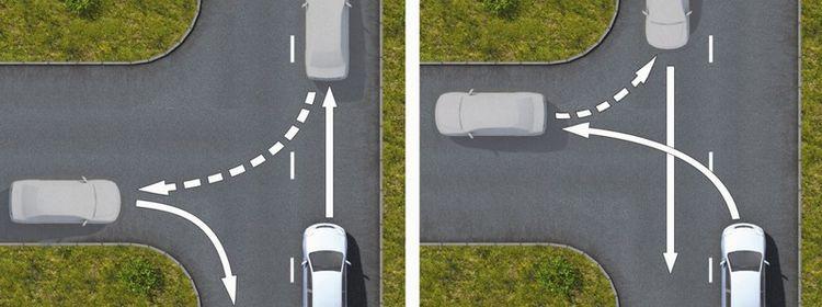 Вопрос 19 билет 9 ПДД. Способ разворота с использованием прилегающей территории слева, обеспечивающий безопасность движения, показан