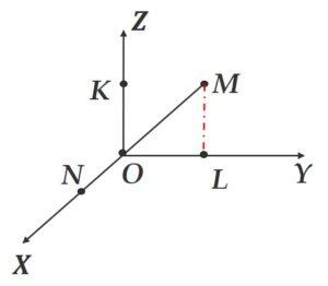 Лекция №9. Координаты векторов