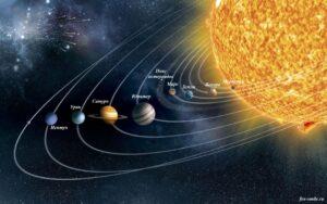Солнечная система, планеты солнечной системы