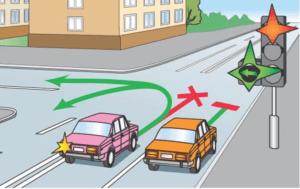 Read more about the article Поворот налево при дополнительной секции светофора, основы ПДД.